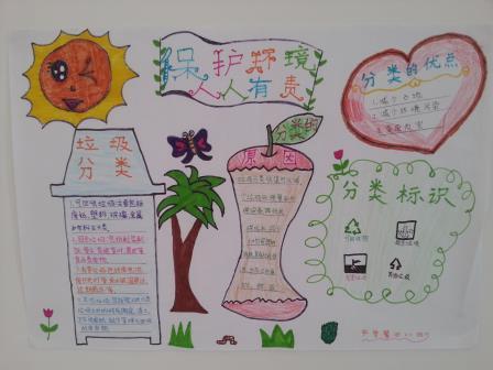 凤光小学举办 迎中秋 庆国庆 争做环保小卫士 学生画展